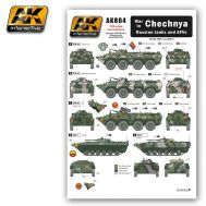 Декаль для техники российской техники Чечня масштаб 1:35 AK-Interactive AK-804, фото 1